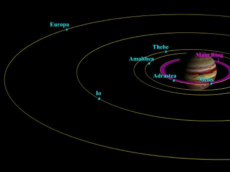 Earth Has Rings