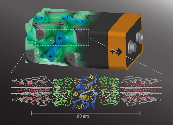 Self-Assembling 3D Battery Could Charge in Seconds