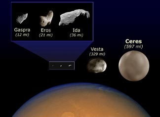 Ceres with four other asteroids