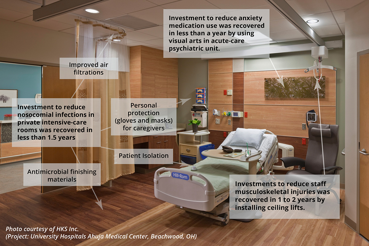 Good medical facility design boosts care, saves money
