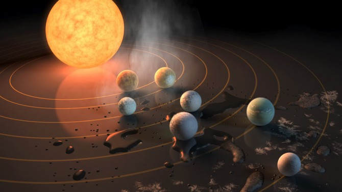 Trappist planets