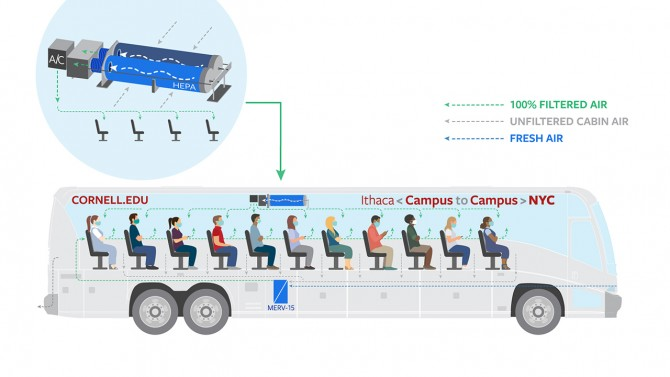 Bus graphic with air filtration system