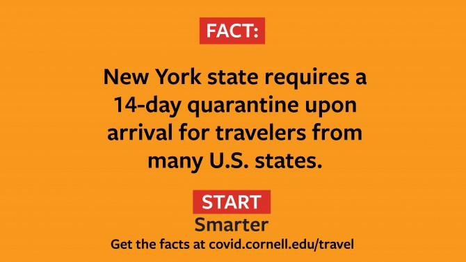 Fact: NY State requires a 14-day quarantine for travelers from some U.S. states. Start Smarter. covid.cornell.edu/travel